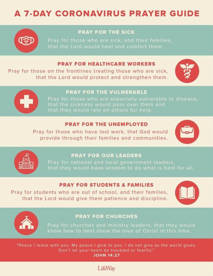 7 Day Prayer Guide For Covid-19